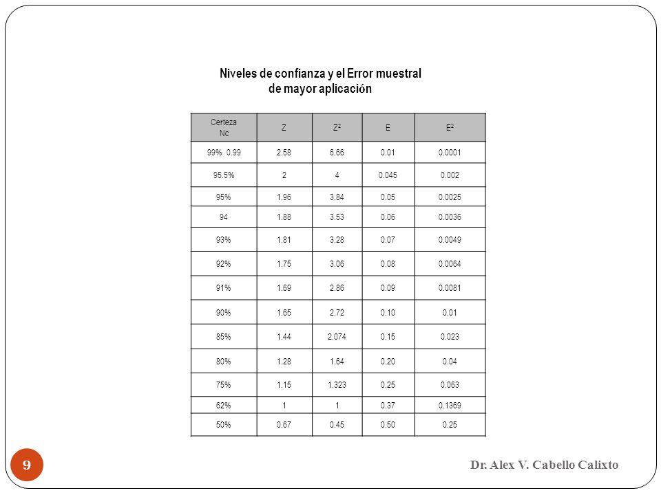 B.MUESTREO ESTRATIFICADO Dr. Alex V. Cabello Calixto 10 Estratos Población ni Probab.