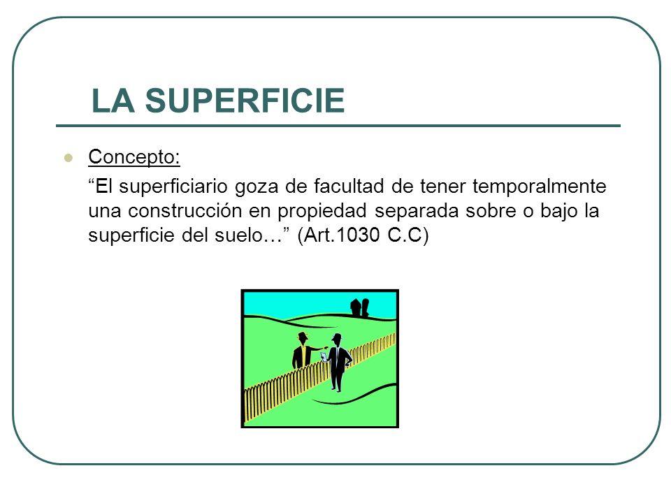 Concepto: El superficiario goza de facultad de tener temporalmente una construcción en propiedad separada sobre o bajo la superficie del suelo… (Art.1030 C.C)