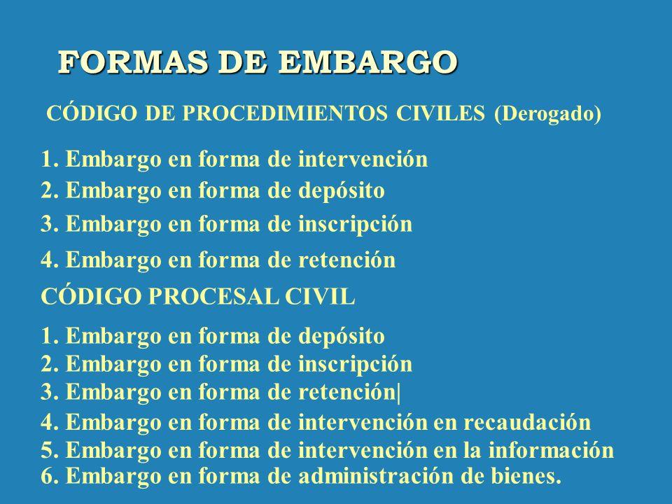 PROCESO CAUTELAR MEDIDA FUERA DEL PROCESO (ART. 636 C.P.C.) 10 Días Posteriores Solicitud Ejecución de la Medida Demanda Concesorio de la petición de