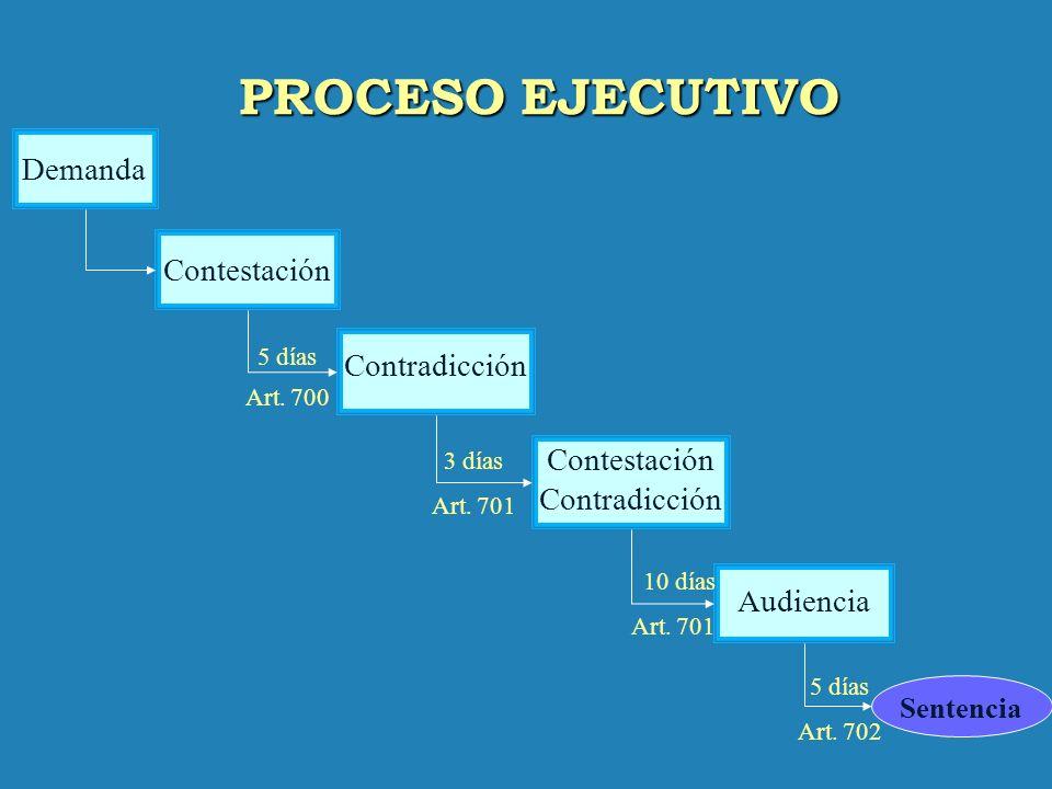 FORMAS DE EMBARGO CÓDIGO DE PROCEDIMIENTOS CIVILES (Derogado) 1. Embargo en forma de intervención 2. Embargo en forma de depósito 3. Embargo en forma