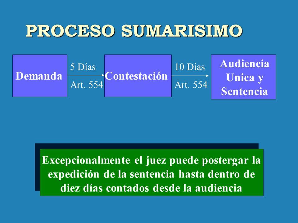 PROCESO ABREVIADO Sentencia PURO Sentencia 10 días Art. 491 Inc. 5 Auto de Saneamiento Conciliación Audiencia de Pruebas Art. 471° Demanda Contestació