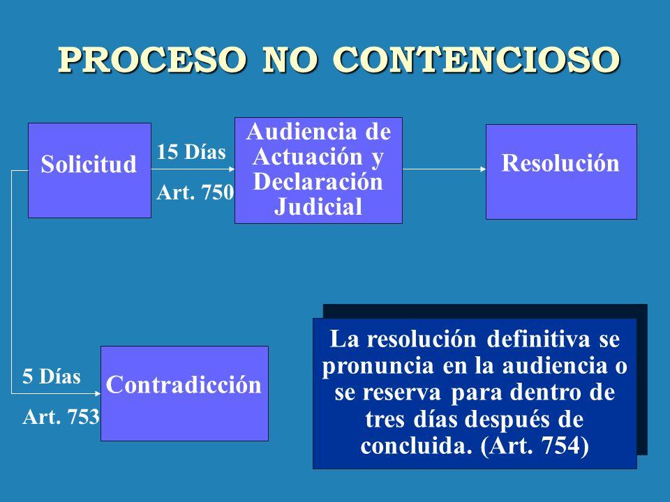 PROCESO SUMARISIMO 5 Días Art. 554 10 Días Art. 554 Excepcionalmente el juez puede postergar la expedición de la sentencia hasta dentro de diez días c