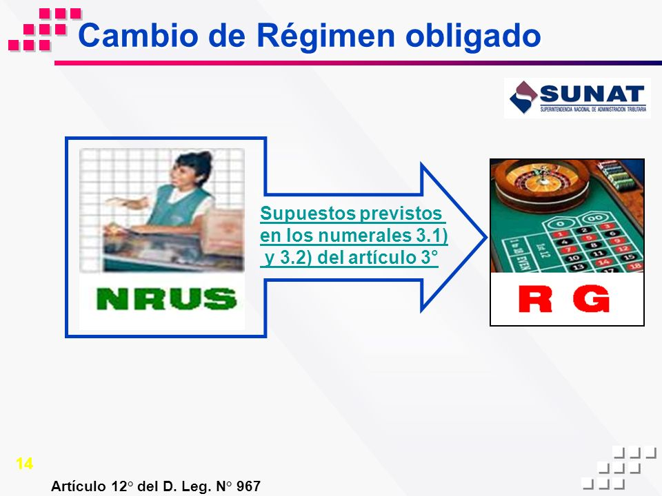 Cambio de Régimen obligado Artículo 12° del D. Leg. N° 967 Supuestos previstos en los numerales 3.1) y 3.2) del artículo 3° 14