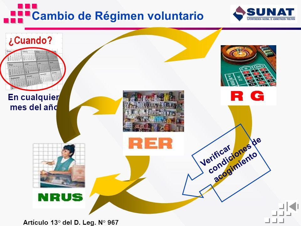 Cambio de Régimen voluntario Artículo 13° del D. Leg. N° 967 En cualquier mes del año Verificar condiciones de acogimiento