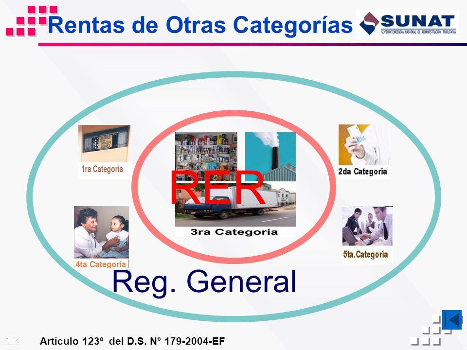 Rentas de Otras Categorías Artículo 123º del D.S. N° 179-2004-EF Reg. General RER