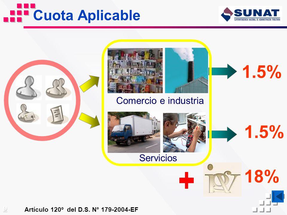 Cuota Aplicable Artículo 120º del D.S. N° 179-2004-EF 1.5% Comercio e industria Servicios 1.5% 18%
