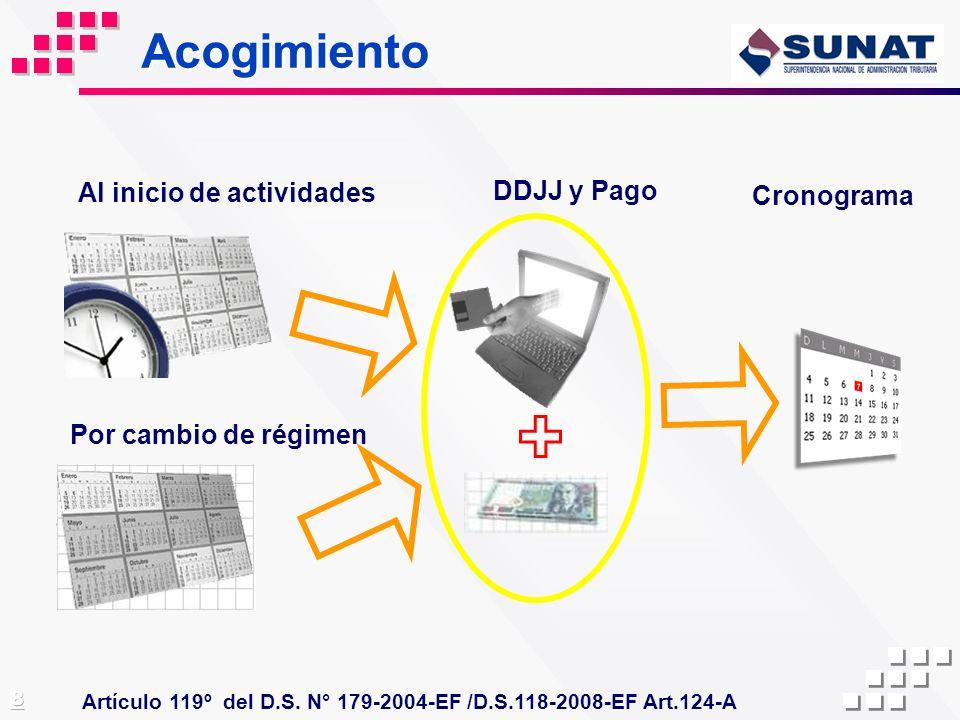 Acogimiento Artículo 119º del D.S. N° 179-2004-EF /D.S.118-2008-EF Art.124-A Al inicio de actividades Por cambio de régimen DDJJ y Pago Cronograma