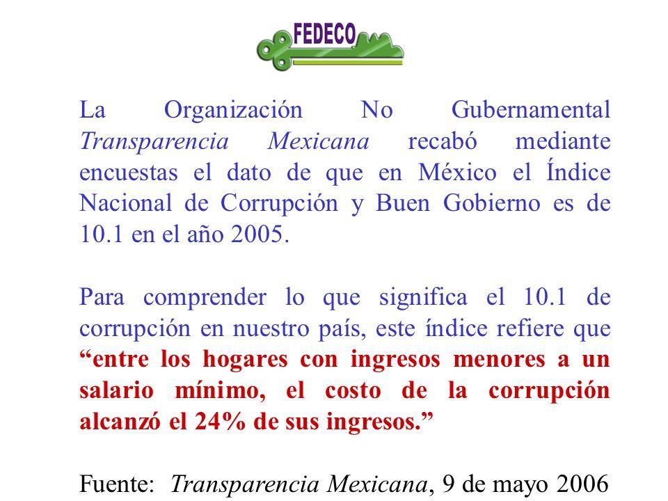 La Organización No Gubernamental Transparencia Mexicana recabó mediante encuestas el dato de que en México el Índice Nacional de Corrupción y Buen Gobierno es de 10.1 en el año 2005.