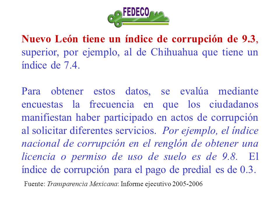 México ocupa el lugar 66 Índice de Percepción de la Corrupción España se ubica en la posición 23.