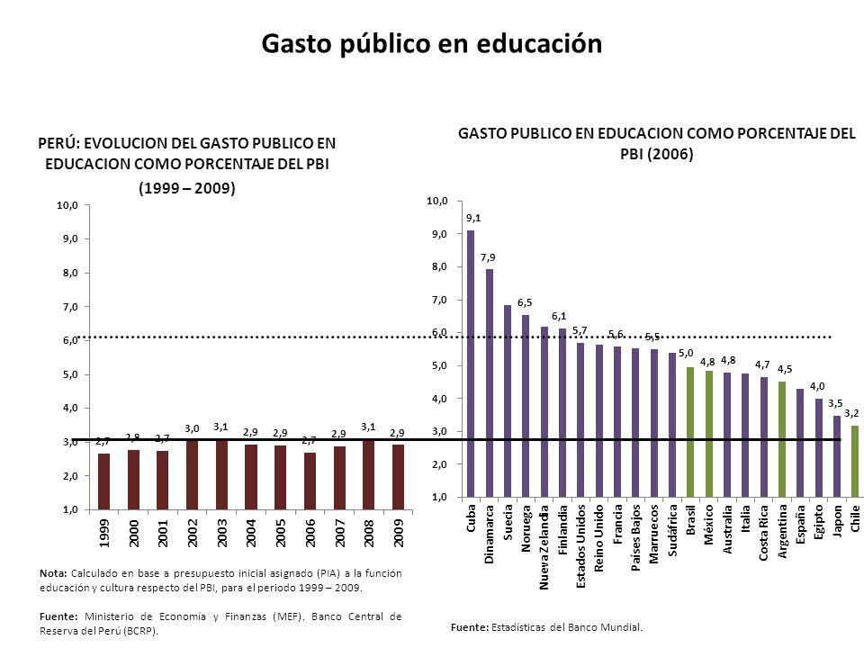 PERÚ: EVOLUCION DEL GASTO PUBLICO EN EDUCACION COMO PORCENTAJE DEL PBI (1999 – 2009) GASTO PUBLICO EN EDUCACION COMO PORCENTAJE DEL PBI (2006) Nota: C