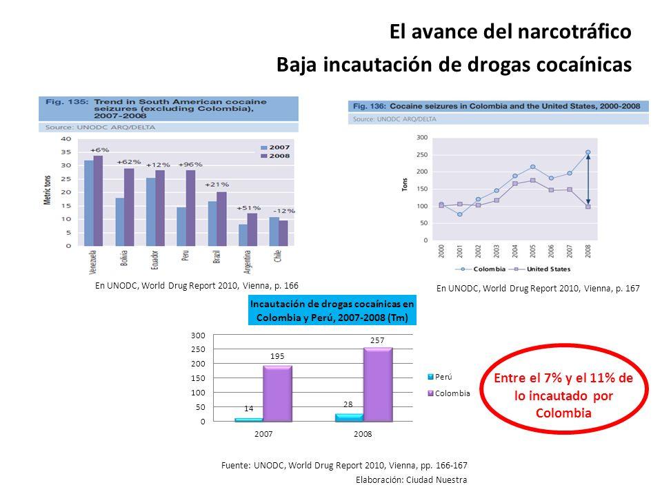 El avance del narcotráfico Baja incautación de drogas cocaínicas En UNODC, World Drug Report 2010, Vienna, p. 166 En UNODC, World Drug Report 2010, Vi