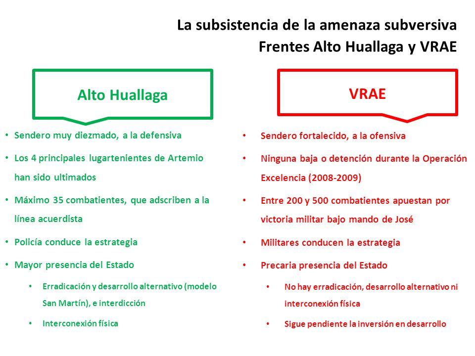 La subsistencia de la amenaza subversiva Frentes Alto Huallaga y VRAE Sendero muy diezmado, a la defensiva Los 4 principales lugartenientes de Artemio