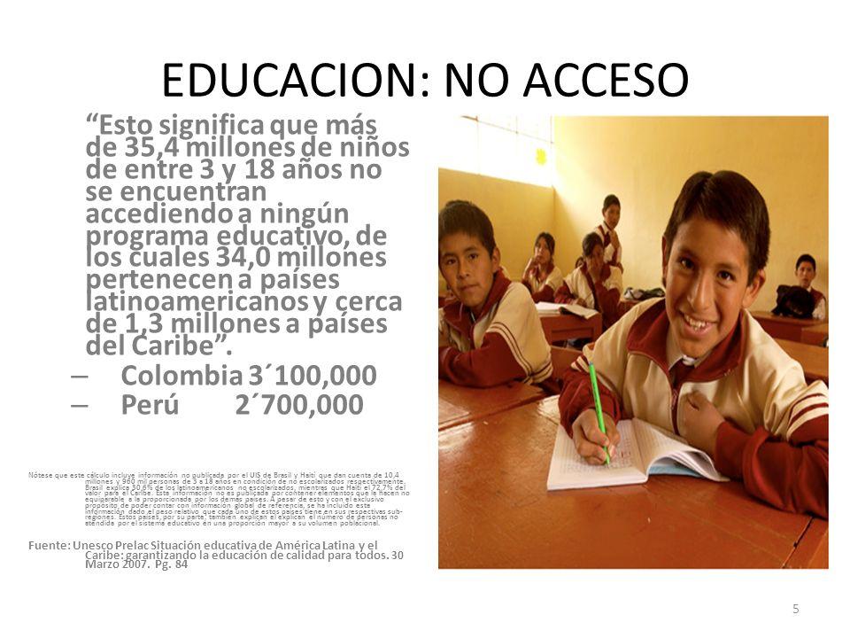 educación inicial 400,000 niños entre los 3 y 5 años no son atendidos PRONOEI, centros de muy baja calidad 252,000 niños.