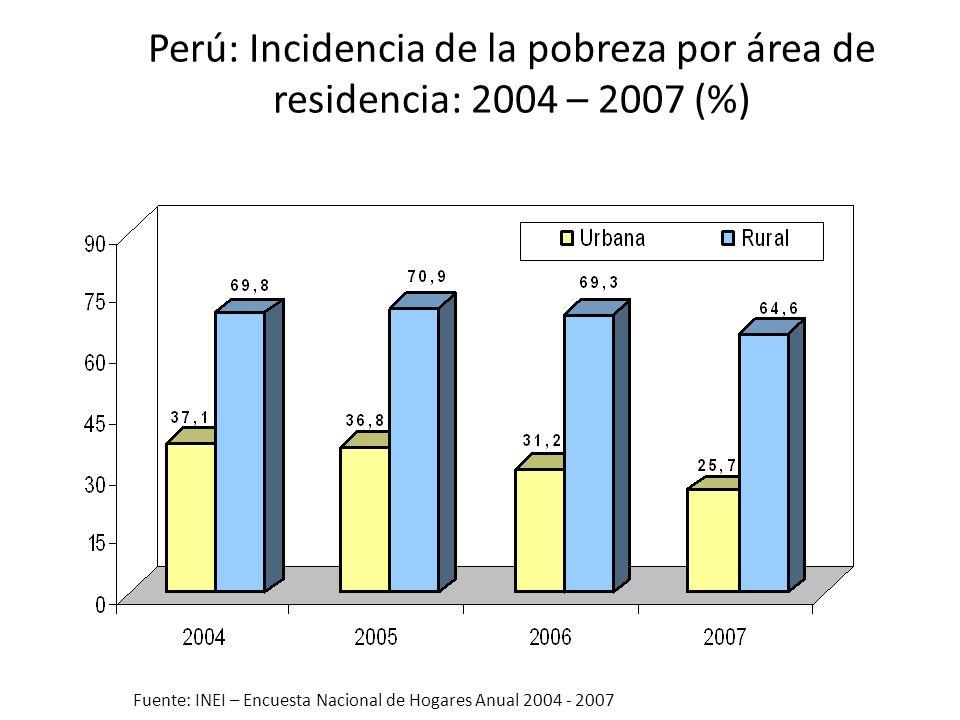 Fuente: INEI – Encuesta Nacional de Hogares Anual 2004 - 2007 Perú: Incidencia de la pobreza por área de residencia: 2004 – 2007 (%)