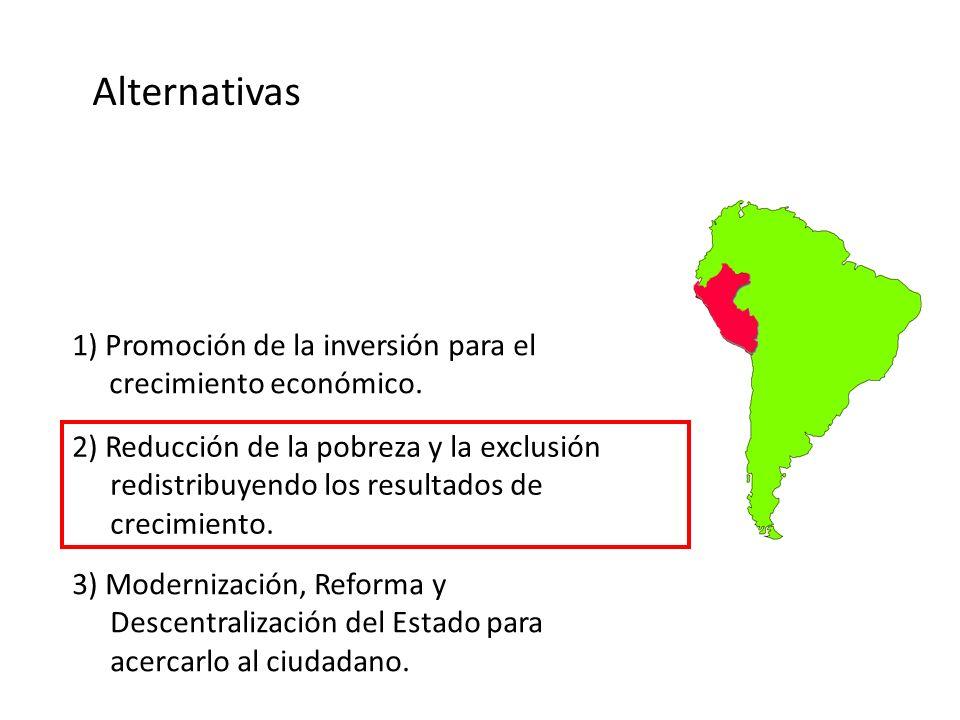 A dónde vamos? Alternativas 1) Promoción de la inversión para el crecimiento económico. 2) Reducción de la pobreza y la exclusión redistribuyendo los