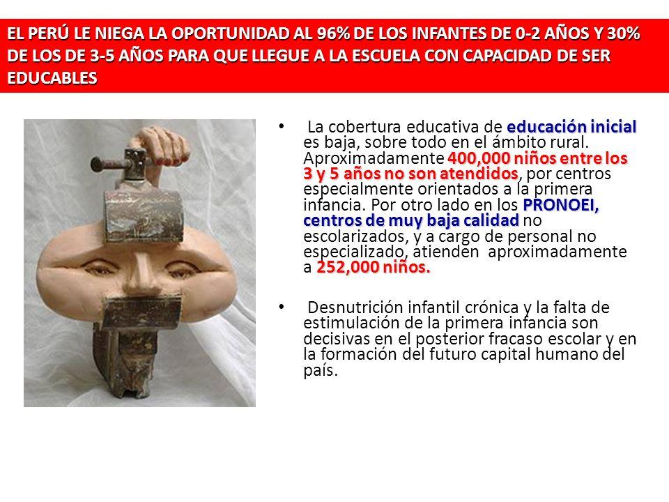 2011 Erradicación del analfabetismo, la indocumentación, la mendicidad y peores formas de Trabajo Infantil.
