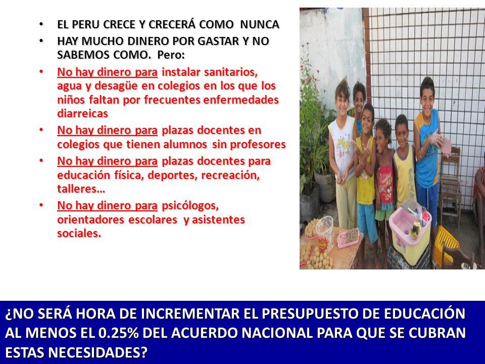 PBI per cápita en los últimos 60 años Fuente: The Conference Board Total Economy Database (US$ expresado en PPP) 0 5,000 10,000 15,000 20,000 25,000 30,000 1950 1951-19551956-1960 1961-19651966-19701971-19751976-19801981-19851986-1990 1991-19951996-2000 2001-20052006-2009 Perú Brasil Corea del Sur 3,800 2,600 1,300 8,000 9,900 28,500