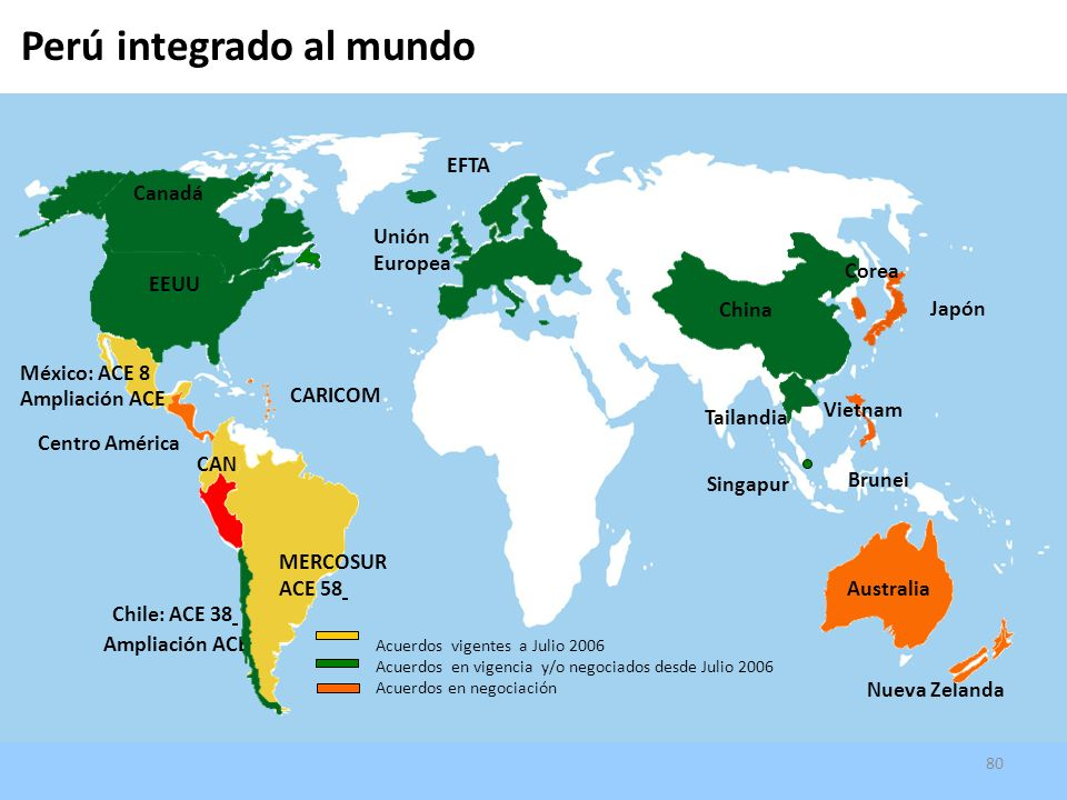 MINCETUR |2009 Japón EFTA MERCOSUR ACE 58 CAN Singapur Centro América CARICOM Nueva Zelanda Ampliación ACE Acuerdos vigentes a Julio 2006 Acuerdos en