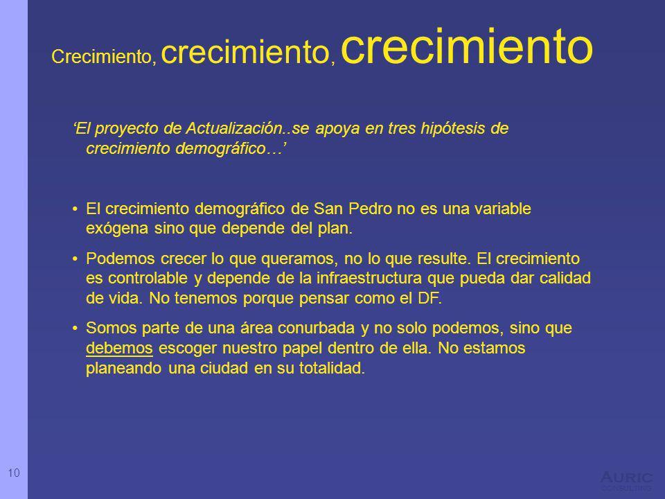 10 Auric consulting Crecimiento, crecimiento, crecimiento El proyecto de Actualización..se apoya en tres hipótesis de crecimiento demográfico… El crecimiento demográfico de San Pedro no es una variable exógena sino que depende del plan.
