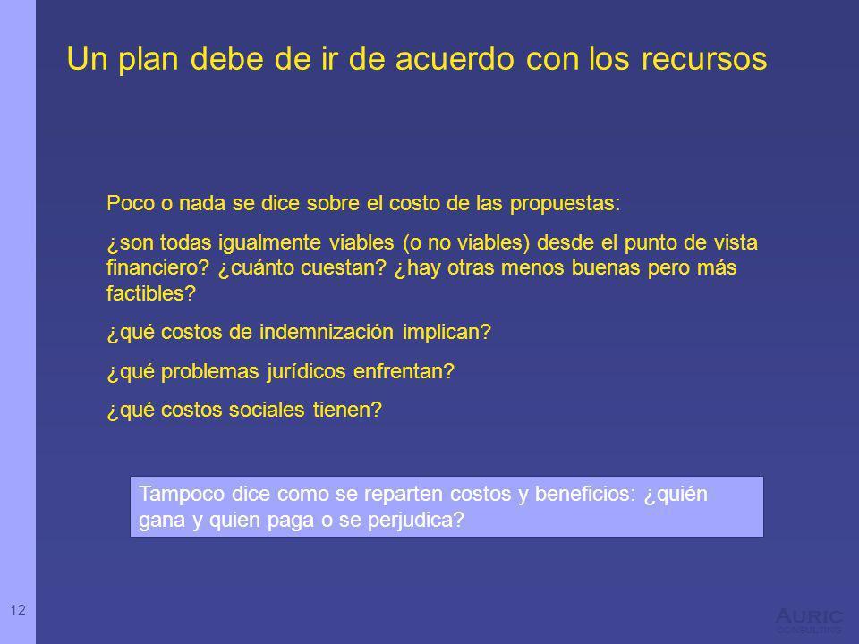 12 Auric consulting Un plan debe de ir de acuerdo con los recursos Poco o nada se dice sobre el costo de las propuestas: ¿son todas igualmente viables (o no viables) desde el punto de vista financiero.