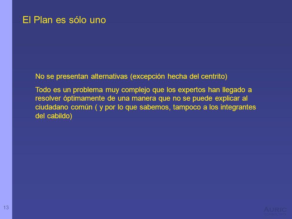 13 Auric consulting El Plan es sólo uno No se presentan alternativas (excepción hecha del centrito) Todo es un problema muy complejo que los expertos han llegado a resolver óptimamente de una manera que no se puede explicar al ciudadano común ( y por lo que sabemos, tampoco a los integrantes del cabildo)