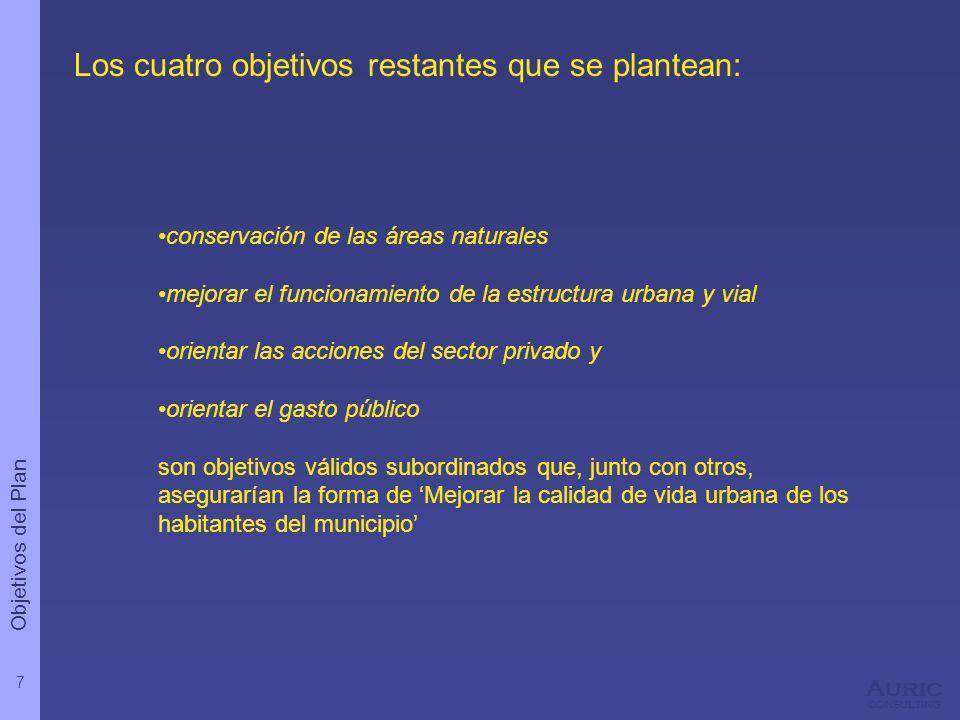 8 Auric consulting Las Metas Las metas del plan hablan de desarrollar el 100% del área de reserva...para el 2020 El concepto área de reserva no es útil.
