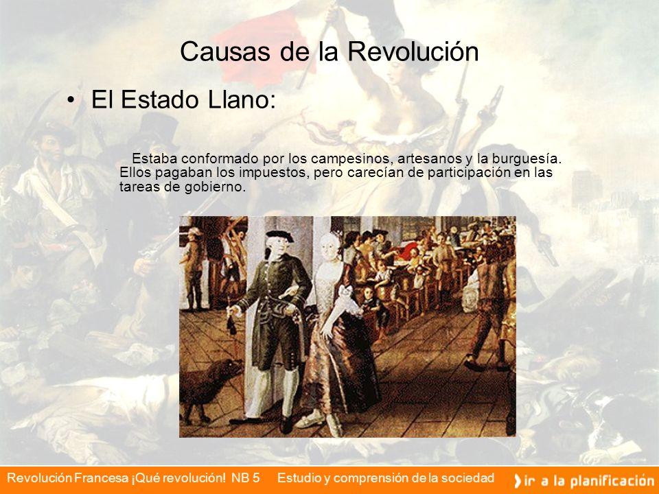 Revolución Francesa ¡Qué revolución! NB 5 Estudio y comprensión de la sociedad Causas de la Revolución El Estado Llano: Estaba conformado por los camp