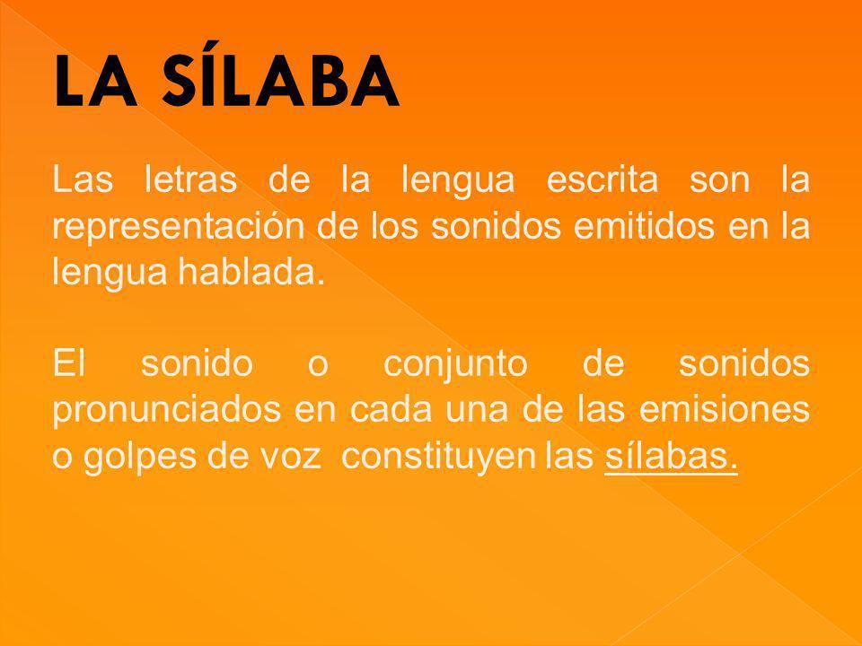 LA SÍLABA Las letras de la lengua escrita son la representación de los sonidos emitidos en la lengua hablada. El sonido o conjunto de sonidos pronunci