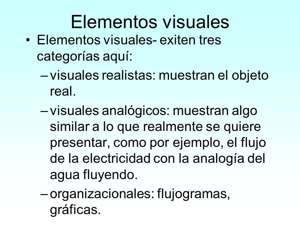 Elementos visuales Elementos visuales- exiten tres categorías aquí: –visuales realistas: muestran el objeto real. –visuales analógicos: muestran algo