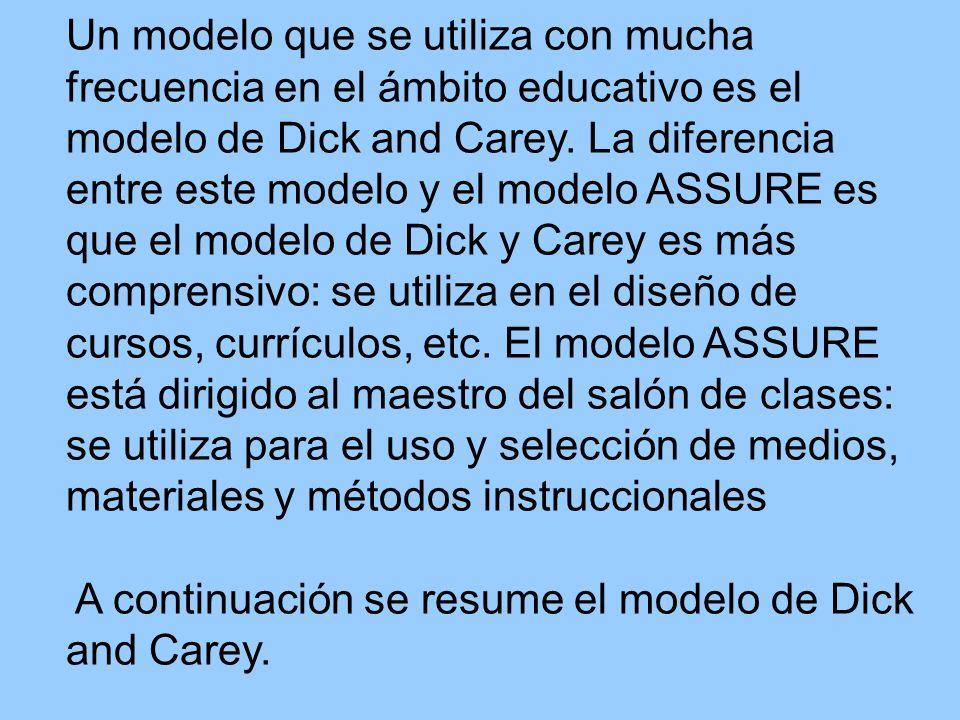 Un modelo que se utiliza con mucha frecuencia en el ámbito educativo es el modelo de Dick and Carey. La diferencia entre este modelo y el modelo ASSUR