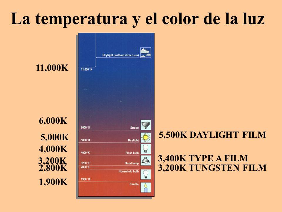 La temperatura y el color de la luz 11,000K 6,000K 5,000K 4,000K 3,200K 2,800K 1,900K 5,500K DAYLIGHT FILM 3,400K TYPE A FILM 3,200K TUNGSTEN FILM