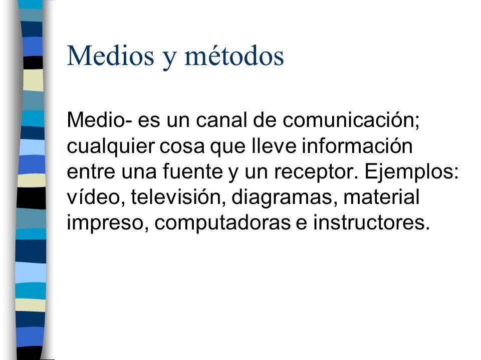 Medios y métodos Medio- es un canal de comunicación; cualquier cosa que lleve información entre una fuente y un receptor.