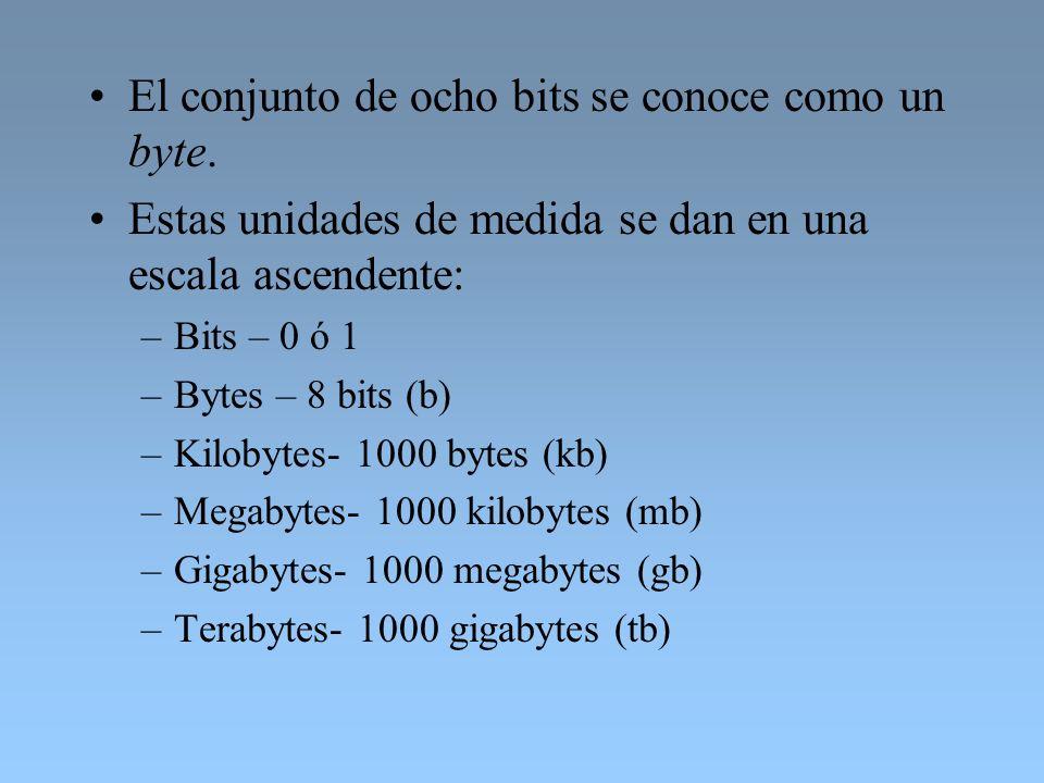 El conjunto de ocho bits se conoce como un byte. Estas unidades de medida se dan en una escala ascendente: –Bits – 0 ó 1 –Bytes – 8 bits (b) –Kilobyte