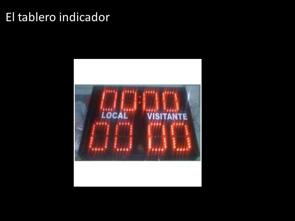 El tablero indicador