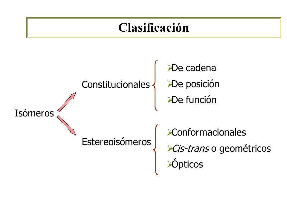 Clasificación Isómeros Constitucionales Estereoisómeros De cadena De posición De función Conformacionales Cis-trans o geométricos Ópticos