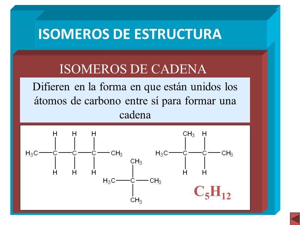 ISOMEROS DE ESTRUCTURA ISOMEROS DE CADENA Difieren en la forma en que están unidos los átomos de carbono entre sí para formar una cadena C 5 H 12