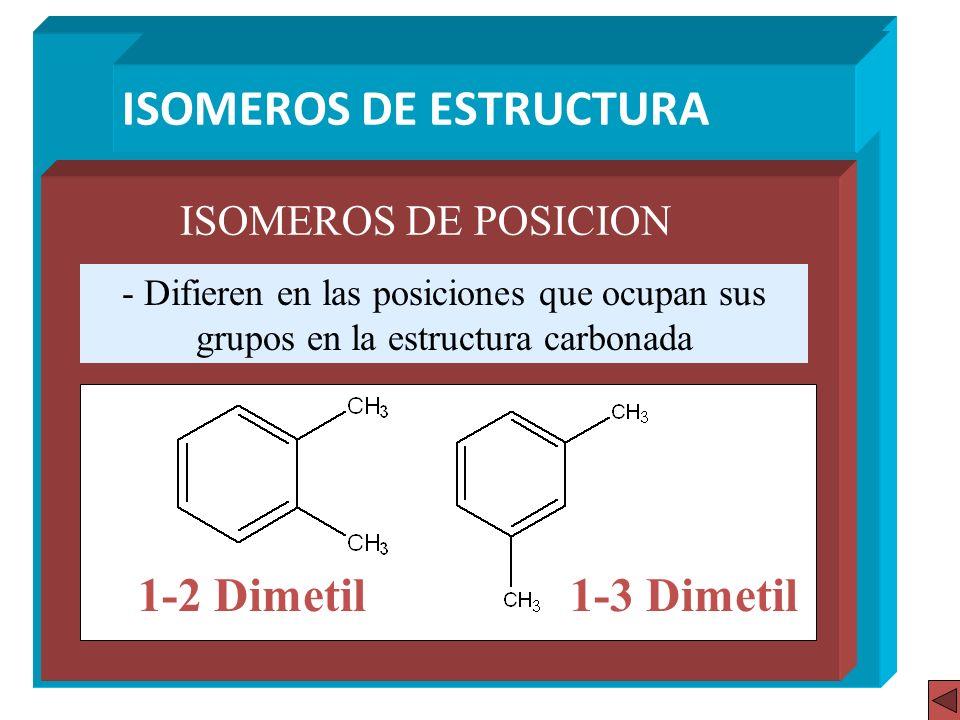 ISOMEROS DE ESTRUCTURA - Difieren en las posiciones que ocupan sus grupos en la estructura carbonada 1-3 Dimetil1-2 Dimetil ISOMEROS DE POSICION