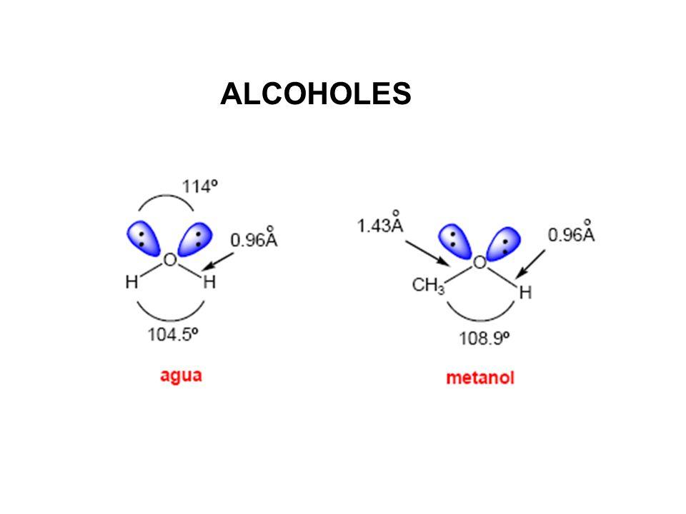 Síntesis de haluros de alquilo a partir de alcoholes.