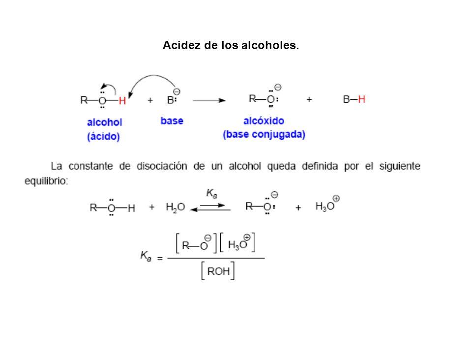 La acidez de los alcoholes disminuye a medida que aumenta el grado de sustitución en el resto alquílico.