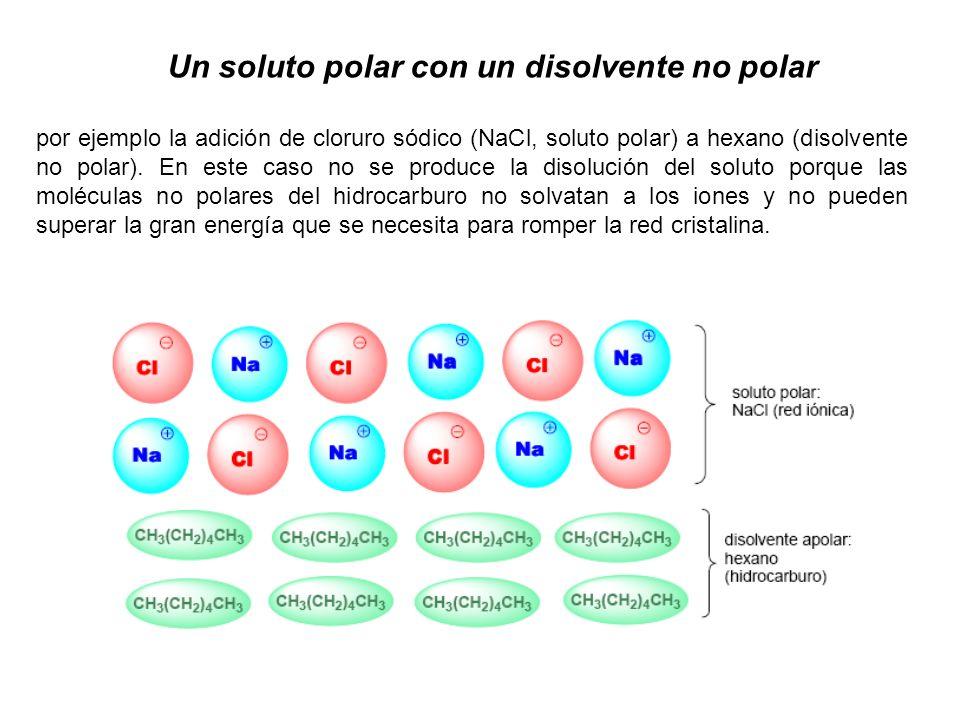 Un soluto polar con un disolvente no polar por ejemplo la adición de cloruro sódico (NaCl, soluto polar) a hexano (disolvente no polar). En este caso