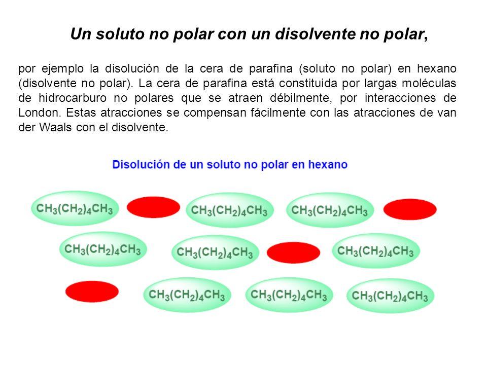 por ejemplo la disolución de la cera de parafina (soluto no polar) en hexano (disolvente no polar). La cera de parafina está constituida por largas mo