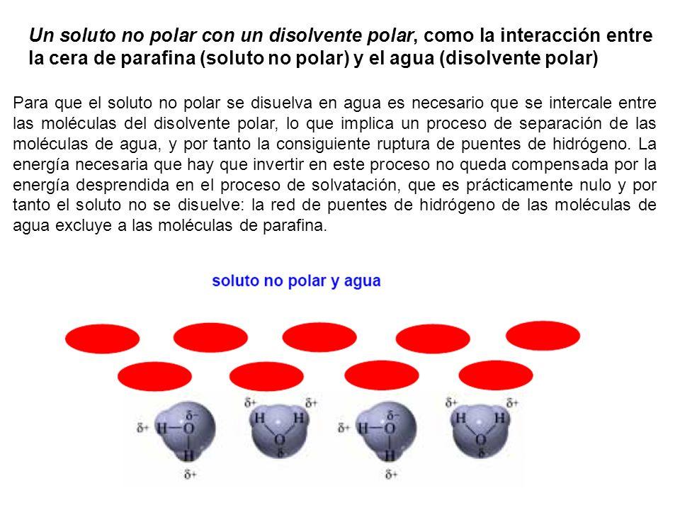 Un soluto no polar con un disolvente polar, como la interacción entre la cera de parafina (soluto no polar) y el agua (disolvente polar) Para que el s