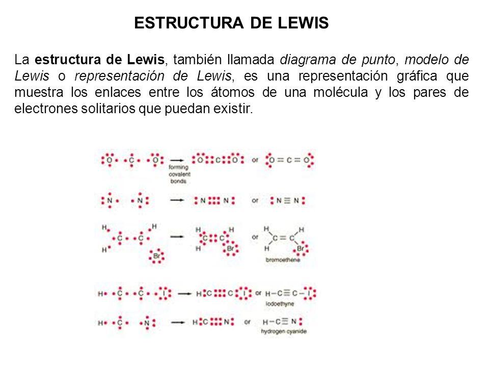 La estructura de Lewis, también llamada diagrama de punto, modelo de Lewis o representación de Lewis, es una representación gráfica que muestra los en