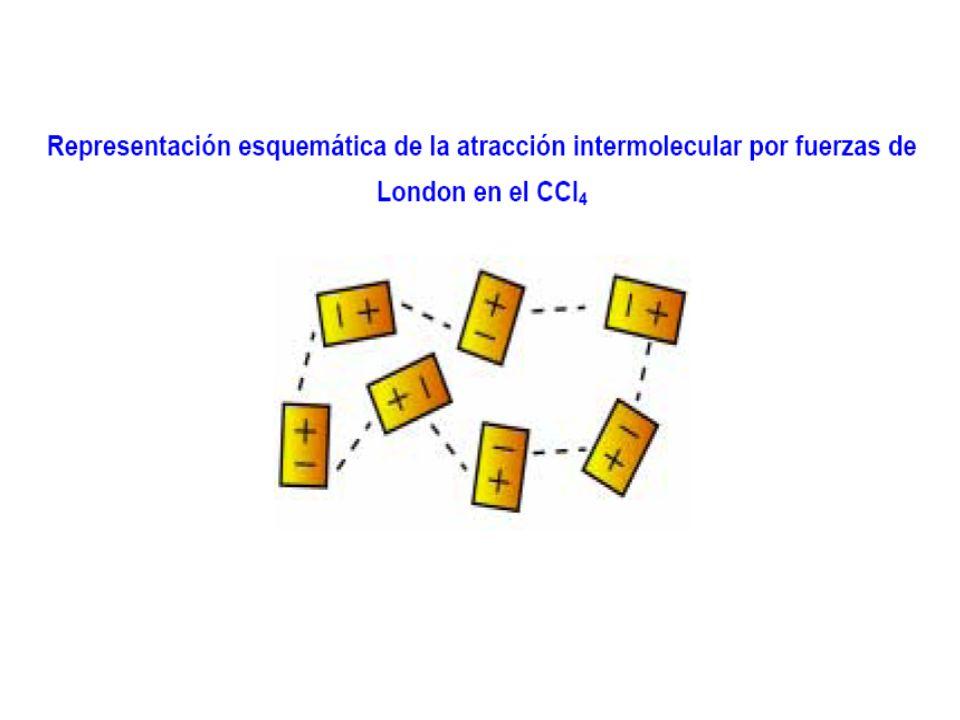 Un puente de hidrógeno no es un enlace verdadero sino una forma especialmente fuerte de atracción entre dipolos.
