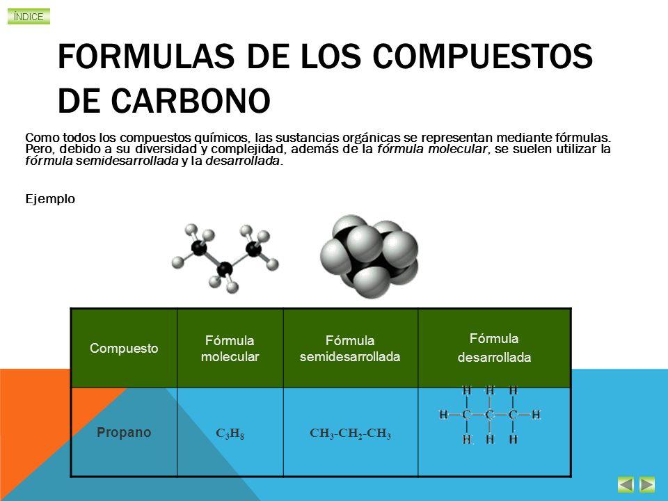 ÍNDICE LOS COMPUESTOS DE CARBONO La gran cantidad de compuestos del carbono que se conocen. Este elemento forma más compuestos que todos los otros jun