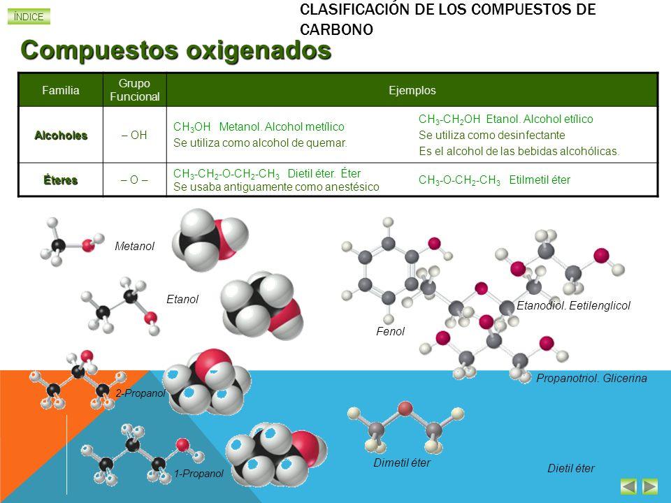 ÍNDICE CLASIFICACIÓN DE LOS COMPUESTOS DE CARBONO Hidrocarburos butano metilpropano ciclopropano ciclohexano eteno o etileno etino o acetileno 1,3,5-c