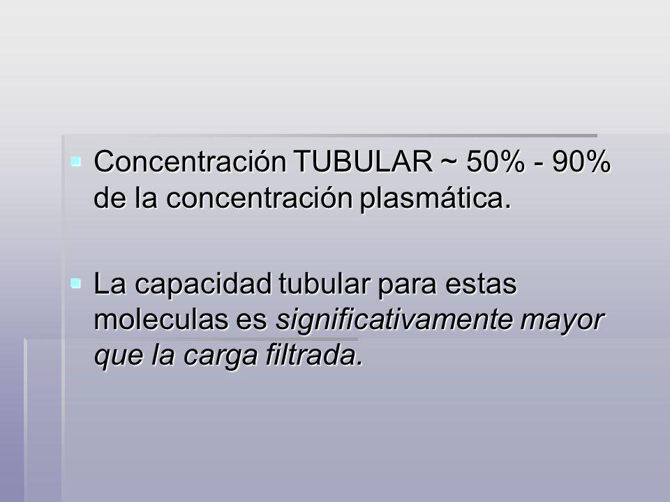 Concentración TUBULAR ~ 50% - 90% de la concentración plasmática. Concentración TUBULAR ~ 50% - 90% de la concentración plasmática. La capacidad tubul