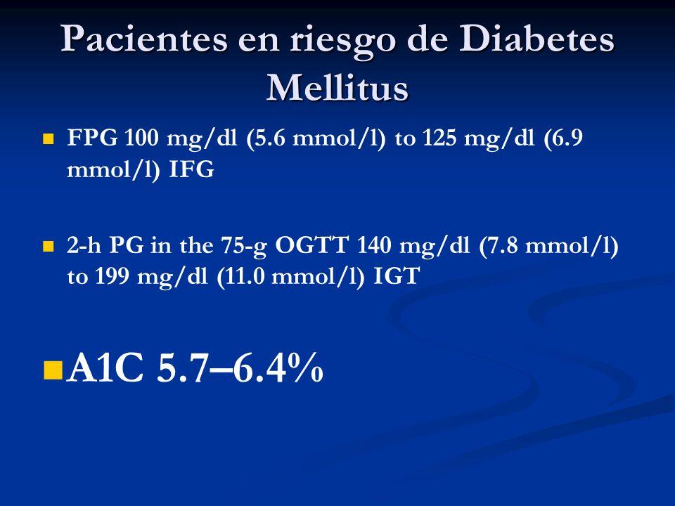 Pacientes en riesgo de Diabetes Mellitus FPG 100 mg/dl (5.6 mmol/l) to 125 mg/dl (6.9 mmol/l) IFG 2-h PG in the 75-g OGTT 140 mg/dl (7.8 mmol/l) to 19