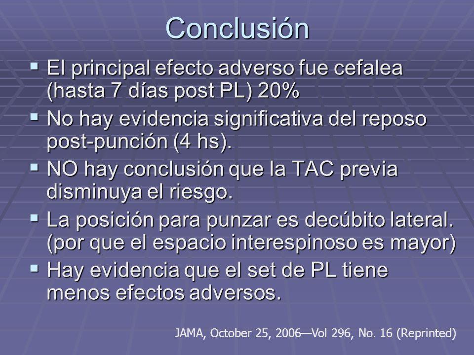 Conclusión El principal efecto adverso fue cefalea (hasta 7 días post PL) 20% El principal efecto adverso fue cefalea (hasta 7 días post PL) 20% No ha
