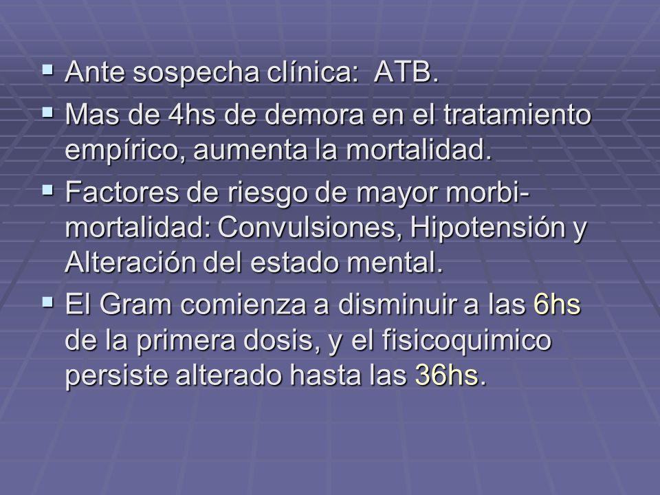 Ante sospecha clínica: ATB. Ante sospecha clínica: ATB. Mas de 4hs de demora en el tratamiento empírico, aumenta la mortalidad. Mas de 4hs de demora e